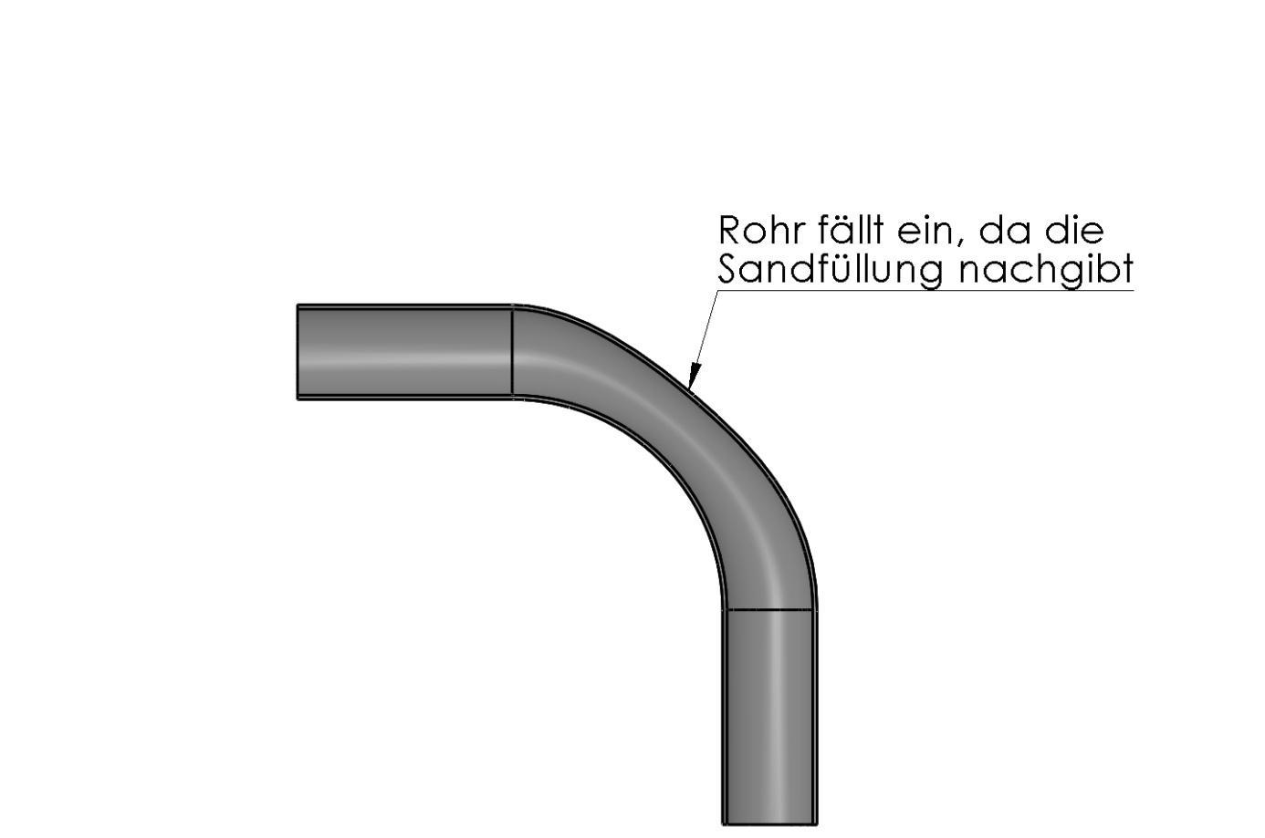 Extrem DIY-Rohrbiegemaschine mit innerem Dorn – postfossil mobil UD76